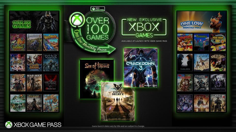 Exemple de titres du Xbox Game Pass